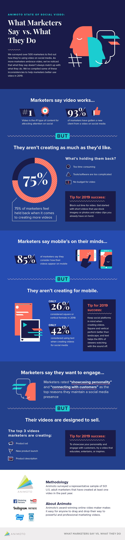 Videomarketing-en-social-media-de-ervaring-en-tips-van-500-marketeers-infographic.jpeg